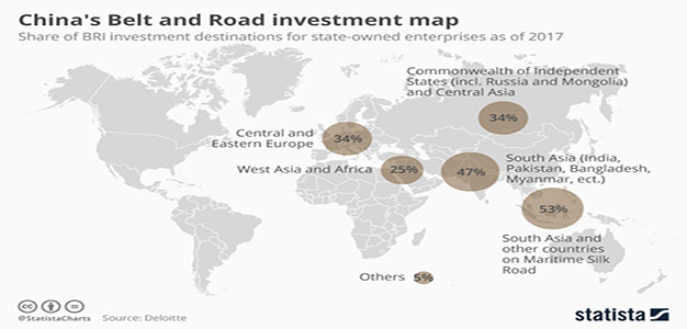 China_One_Belt_One_Road_Investment_Map