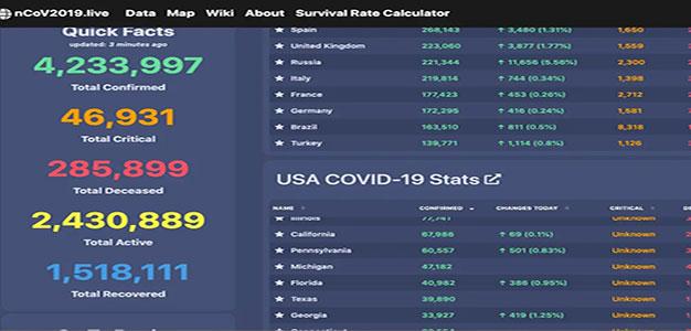 Coronavirus_Tracker