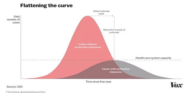 Flattening_the_Curve_Coronavirus