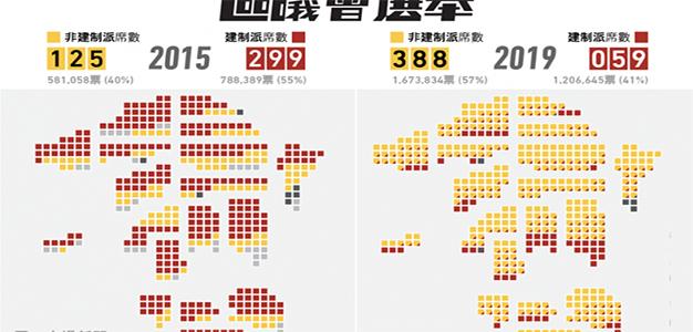 Hong_Kong_Elections_Stand_News