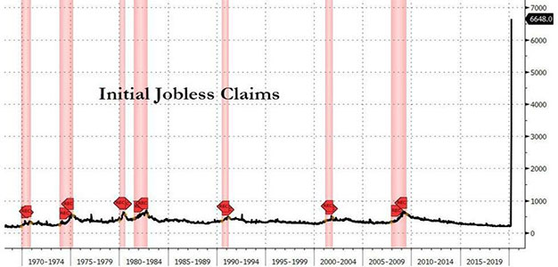 Initial_Jobless_Claims