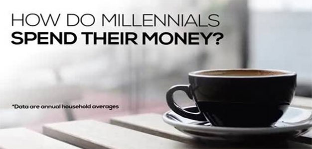 Why Don't Millenials Like Capitalism? Blame Parents. Blame Schools. Blame Obama…