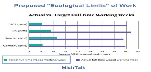 Proposed_Ecological_Limits-_of_Work