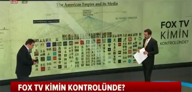 Turkish State Media Exposes the American Empire & Its Media…