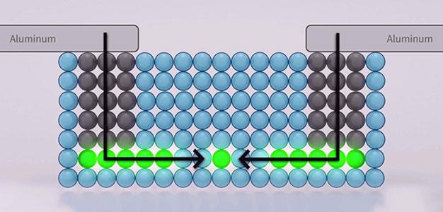 Single_Atom_Transistor