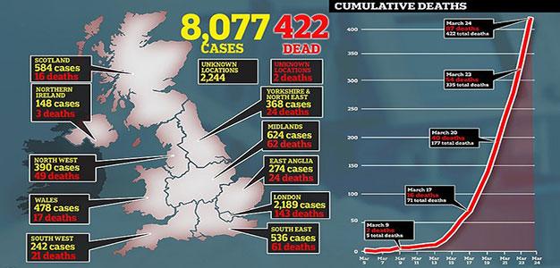 UK_Coronavirus